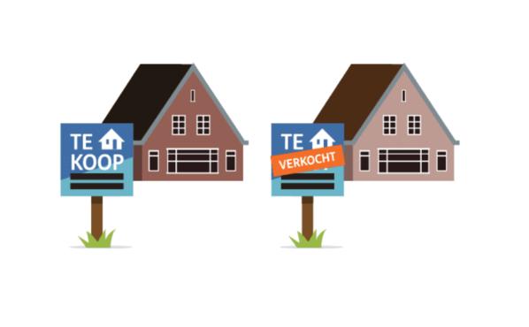 Waarom staat een huis te lang te koop?